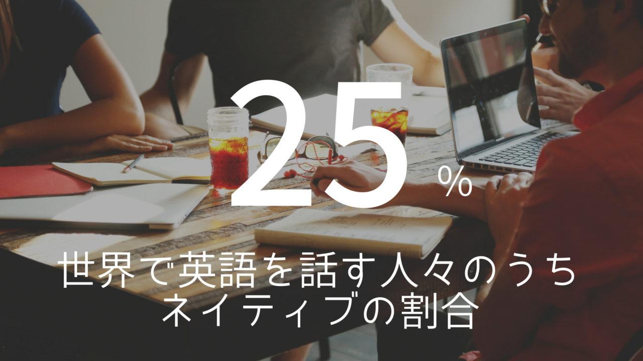 雑学ネタ 英語