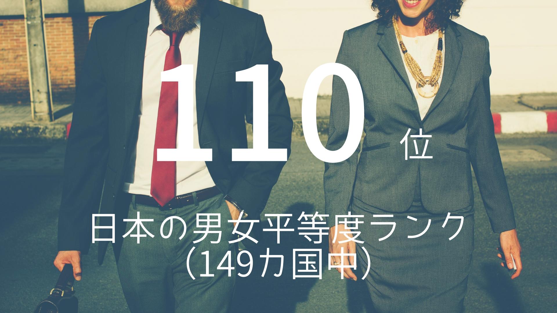 「110位」 >>> 日本の男女平等度ランク。(149カ国中)